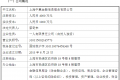 上海滩互金大鳄竟是17年前杀人逃犯 任职P2P公司高管