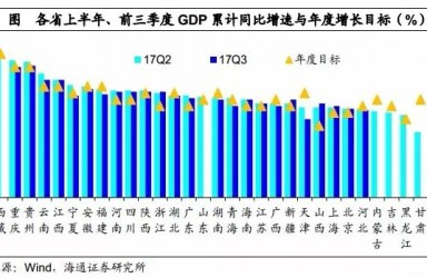 三季度地方经济全景观察:过半省份下滑 分化持续