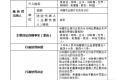 北京银监局开出重磅罚单 农行被罚1950万