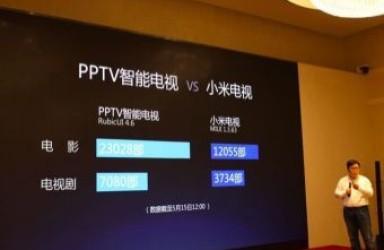 """PPTV向小米发""""战书"""" 互联网电视江湖今年如何洗牌"""