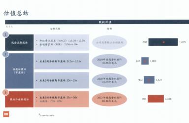 全球第四大富豪雷军:小米正式香港IPO 雷军身价仅次于盖茨、巴菲特、贝佐斯