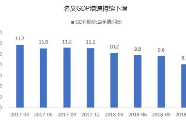 春节投资指南:债市依然存配置价值,节后关注电子和5G板块