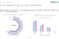 中国一半隐形眼镜天猫售  阿里健康发布《2019彩瞳消费洞察报告》