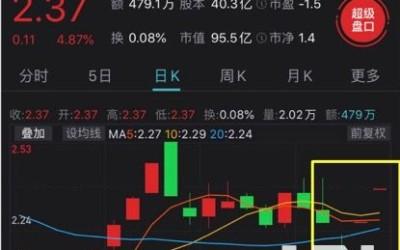 宁波百强*ST银亿股价过山车:头天跌停第二天涨停,当晚公告重整款到位15亿