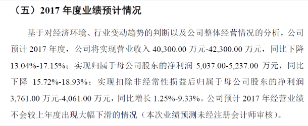 被指招股书存虚假披露 天常股份IPO遭新三板公司举报