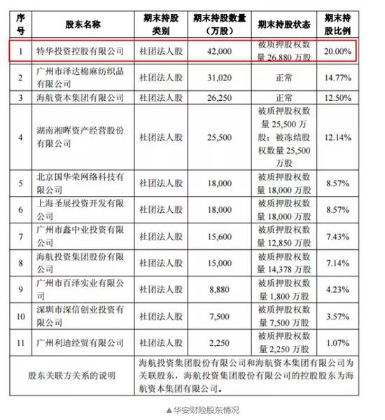金融大鳄落马 精达股份前董事长李光荣第二次遭批捕