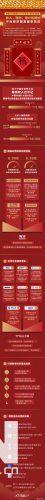 阿里巴巴成首个单季营收破千亿中国互联网公司 中国内需市场潜力巨大