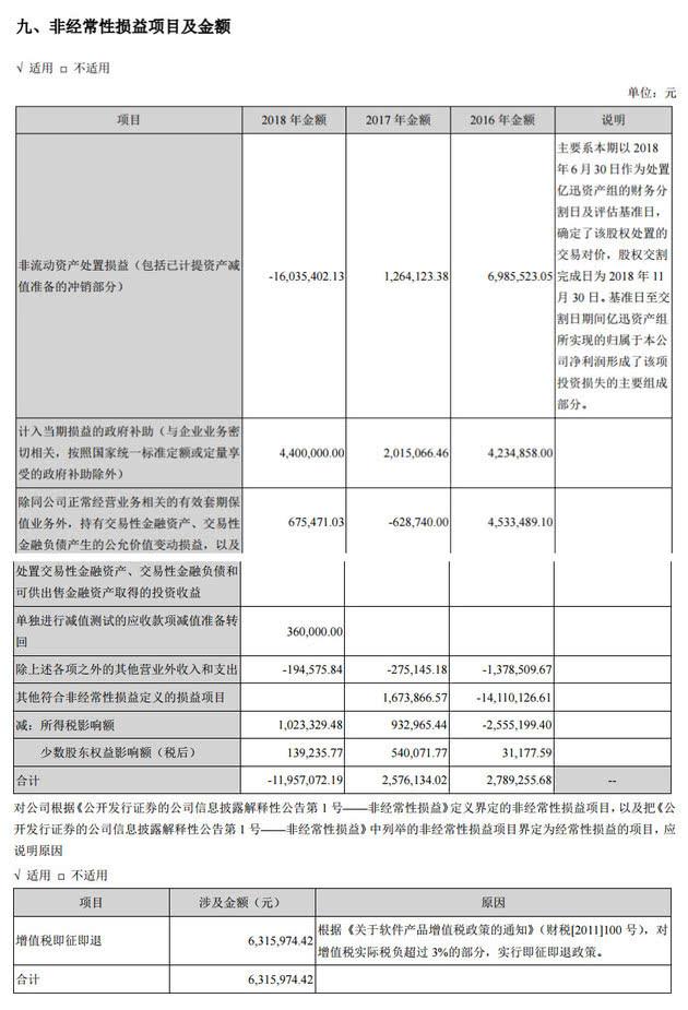 视觉中国将诉讼赔偿款计入营业收入 注会:涉嫌虚增利润
