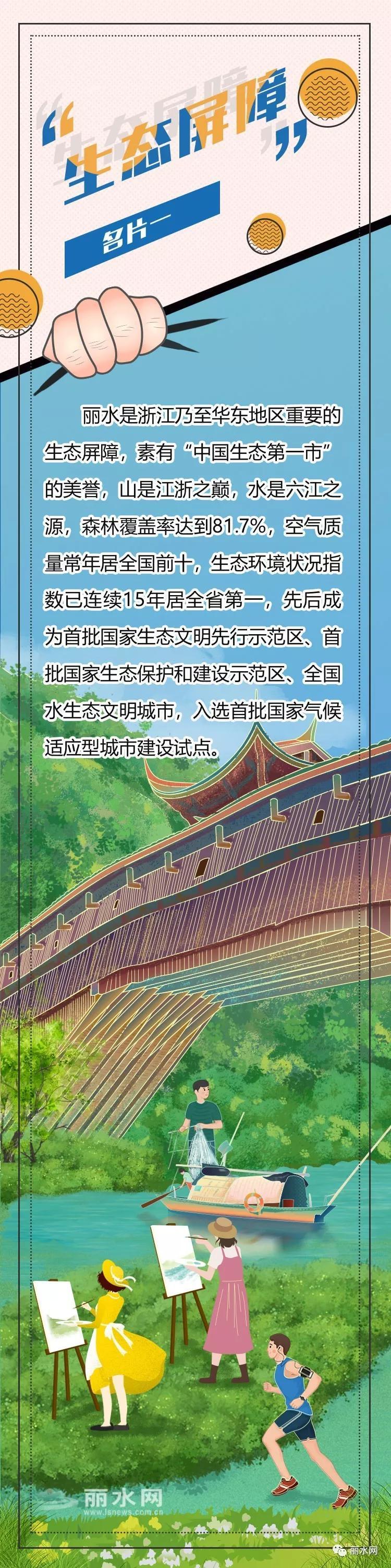 丽水今天在杭州交了一张与270万丽水人有关的成绩单