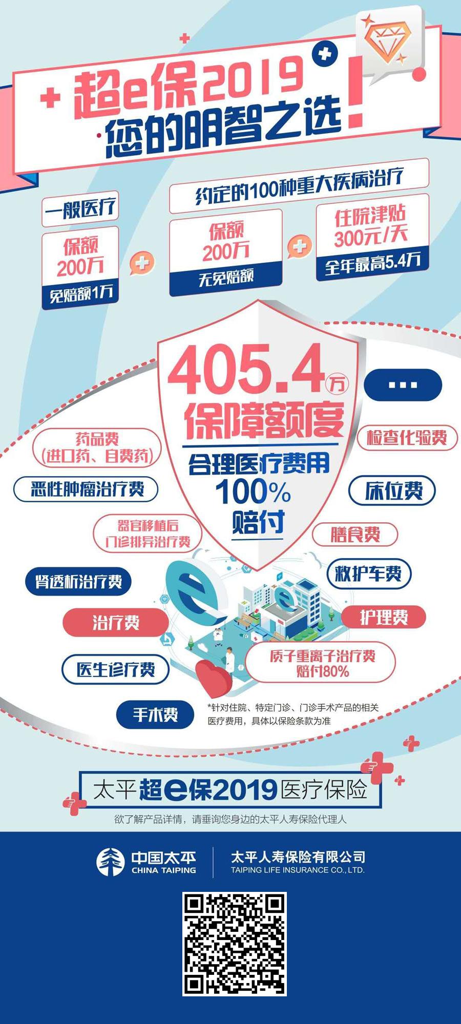 一次性能拿出40万的中国家庭多不多?
