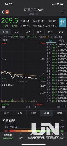 彭博:蚂蚁明年完成IPO的可能性微乎其微